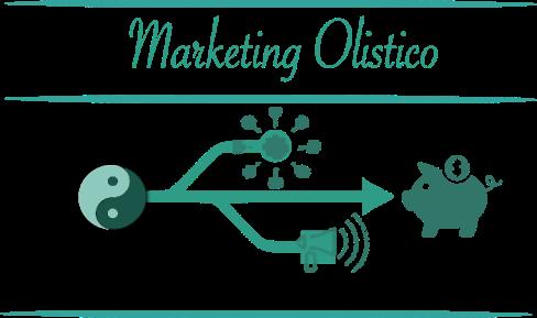 marketing_olistico