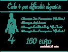 cicl04_massaggi_digestione_stitichezza_padova