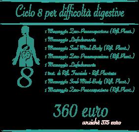 ciclo_8_digestione_padova_massaggi