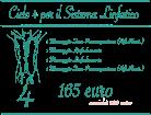ciclo4_sistema_linfatico_massaggi_padova